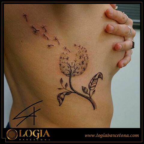 Tatuajes De Diente De León Y Sus Numerosos Significados Tatuajes