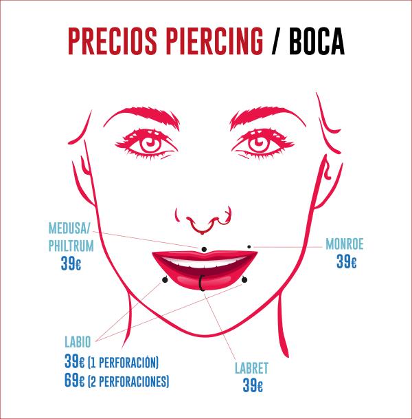 Precios piercing boca