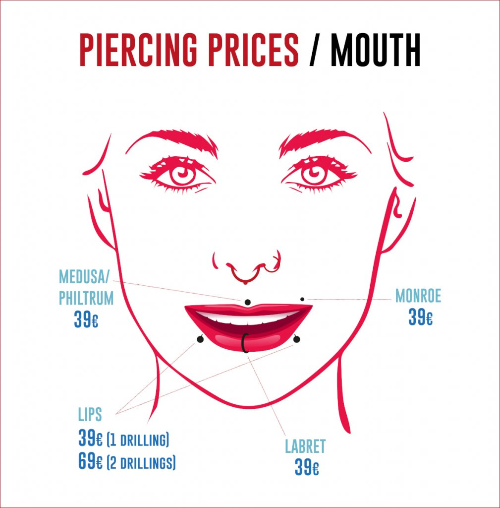 Piercing In Barcelona Logia Tattoo Piercing Studio