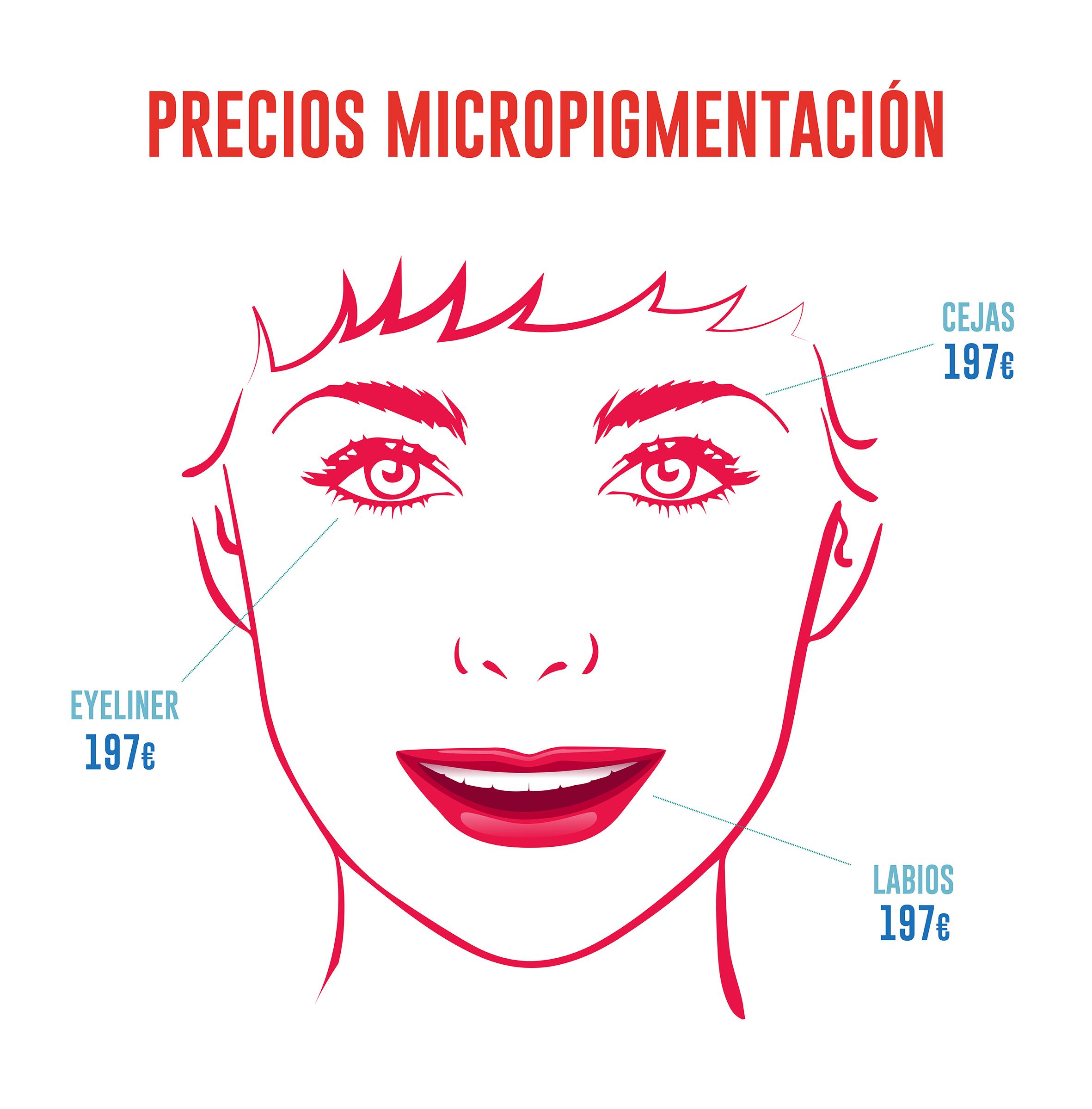 precios_piercing_promo_catala